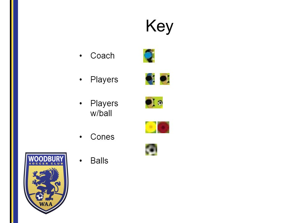 Key Coach Players Players w/ball Cones Balls