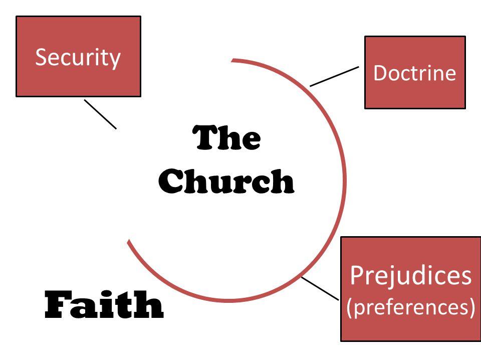 Doctrine The Church Faith Prejudices (preferences) Security