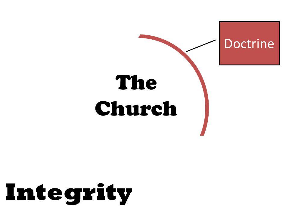 Doctrine The Church Integrity