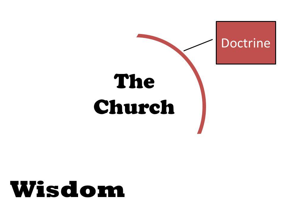 Doctrine The Church Wisdom