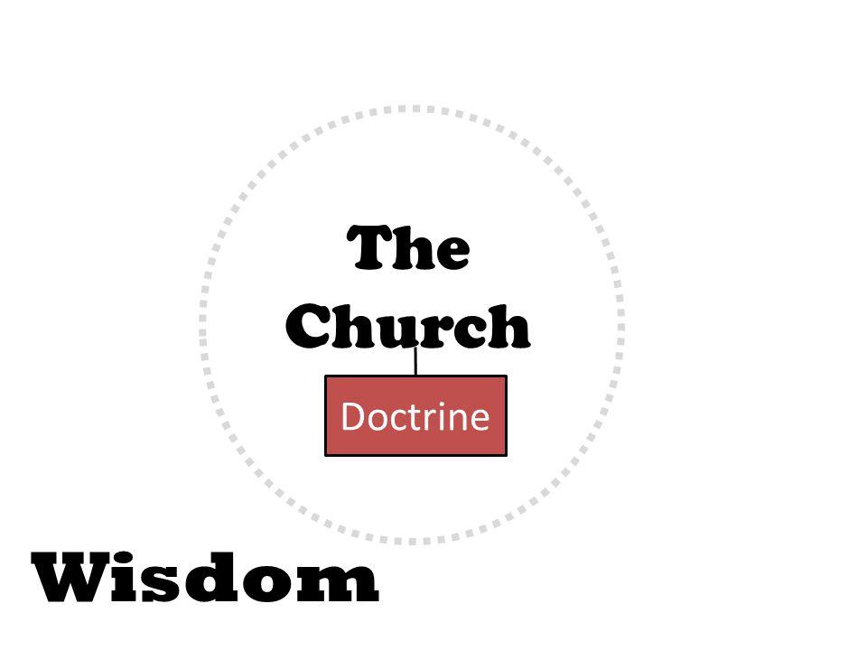 The Church Doctrine Wisdom