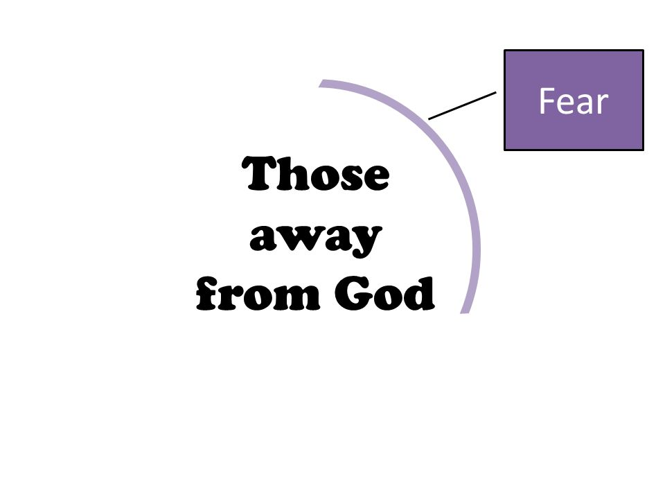 Fear Those away from God