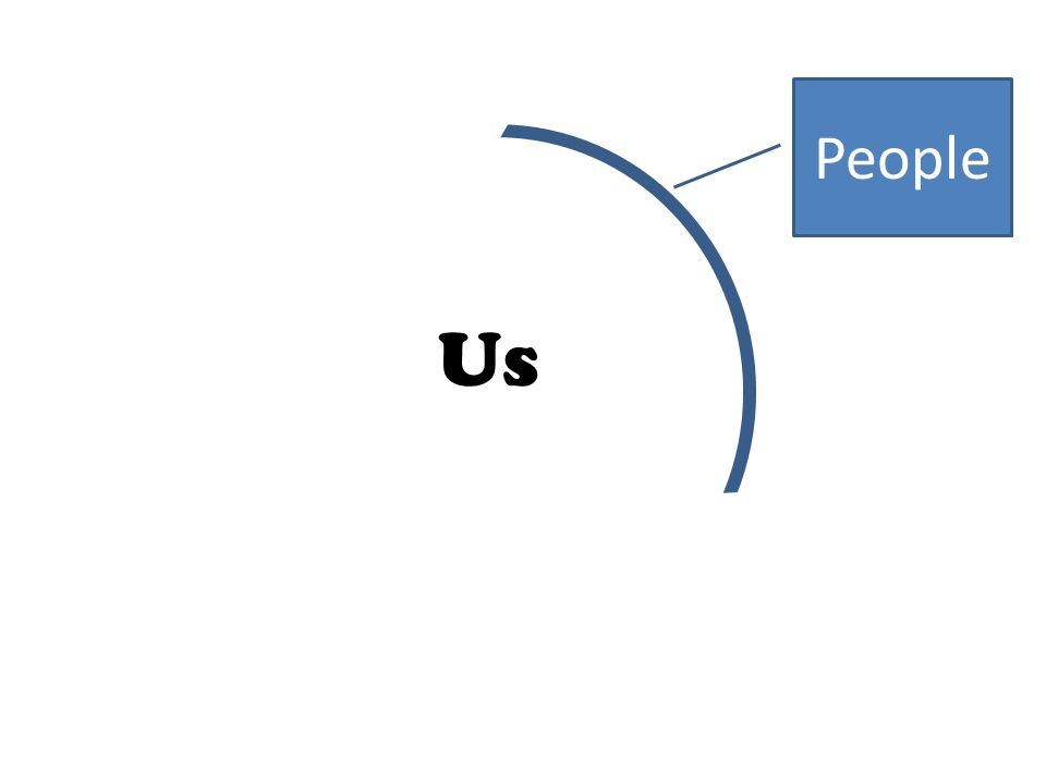 People Us