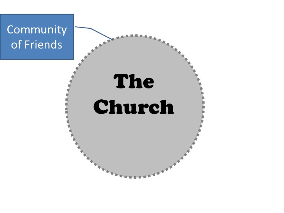 The Church Community of Friends