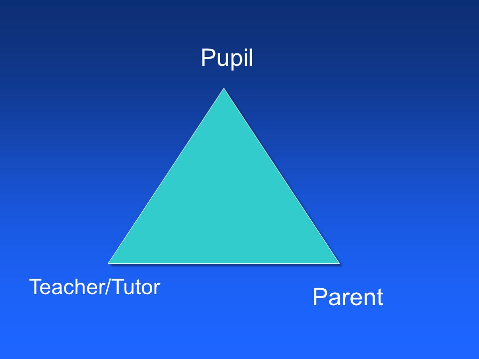 Pupil Parent Teacher/Tutor