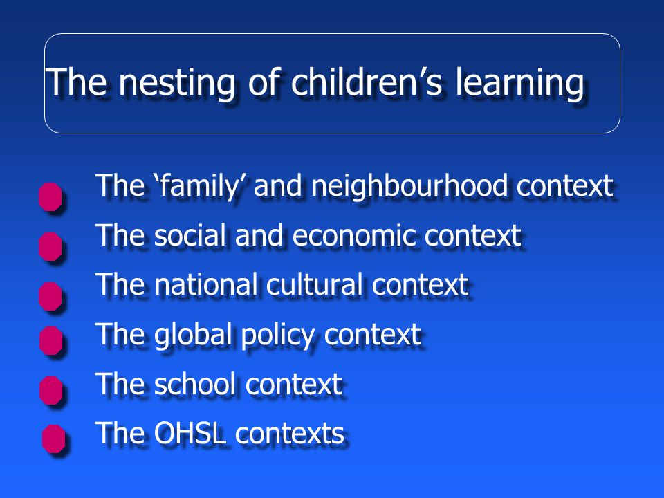 The nesting of children's learning The 'family' and neighbourhood context The social and economic context The national cultural context The global policy context The school context The OHSL contexts The 'family' and neighbourhood context The social and economic context The national cultural context The global policy context The school context The OHSL contexts