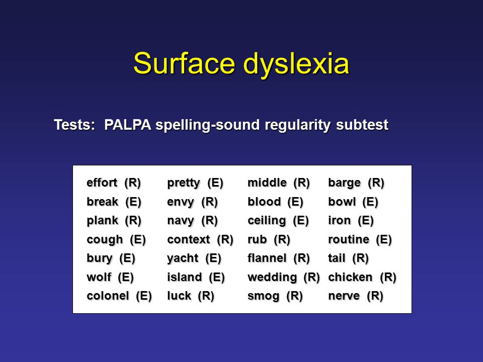 Surface dyslexia Tests: PALPA spelling-sound regularity subtest effort (R)pretty (E)middle (R)barge (R) break (E)envy (R)blood (E)bowl (E) plank (R)navy (R)ceiling (E)iron (E) cough (E)context (R)rub (R)routine (E) bury (E)yacht (E)flannel (R)tail (R) wolf (E)island (E)wedding (R)chicken (R) colonel (E)luck (R)smog (R)nerve (R)