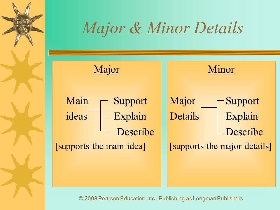 © 2008 Pearson Education, Inc., Publishing as Longman Publishers Major & Minor Details Major Main Support ideas Explain Describe [supports the main id