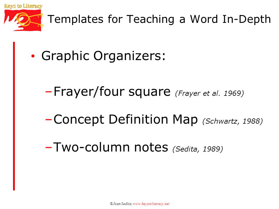 ©Joan Sedita, www.keystoliteracy.net Templates for Teaching a Word In-Depth Graphic Organizers: –Frayer/four square (Frayer et al.