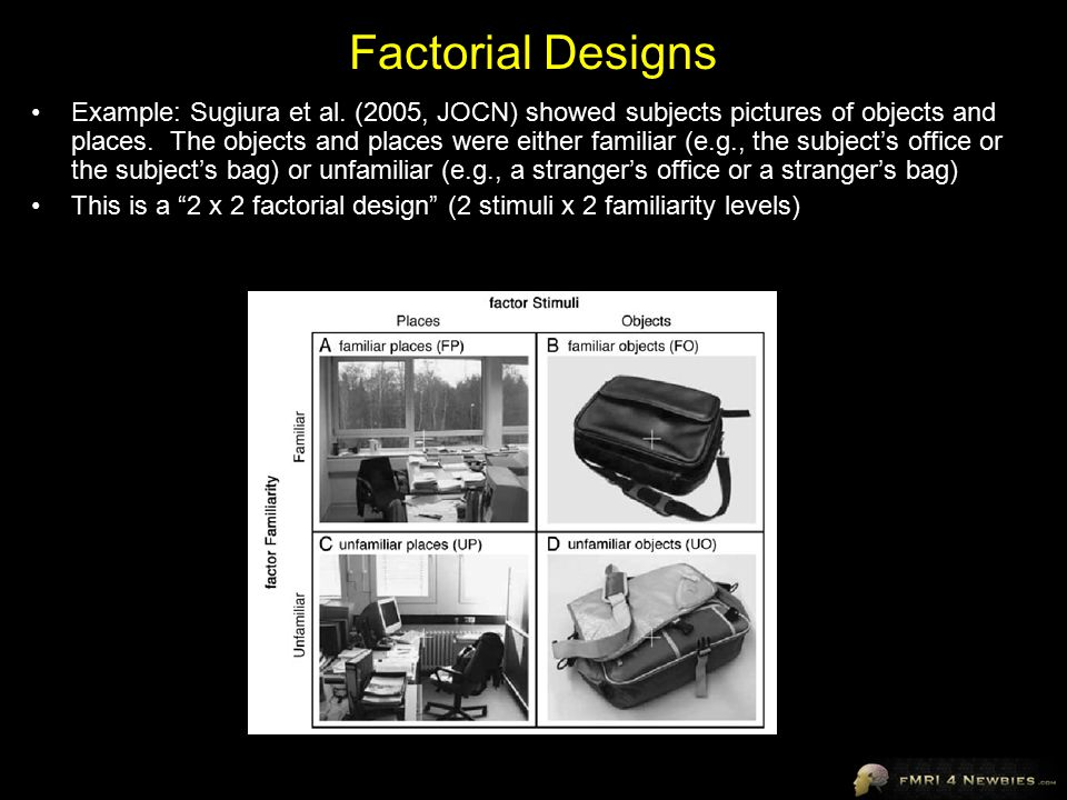 Example: Sugiura et al. (2005, JOCN) showed subjects pictures of objects and places.