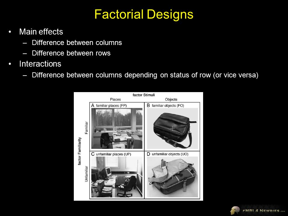 Factorial Designs Main effects –Difference between columns –Difference between rows Interactions –Difference between columns depending on status of row (or vice versa)