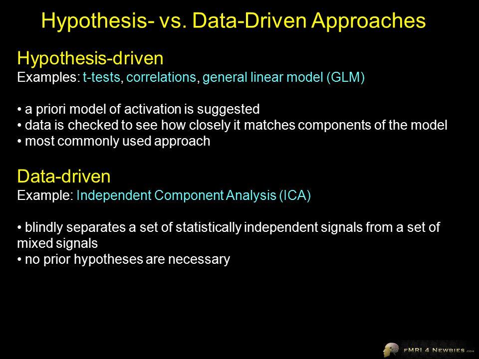 Hypothesis- vs.