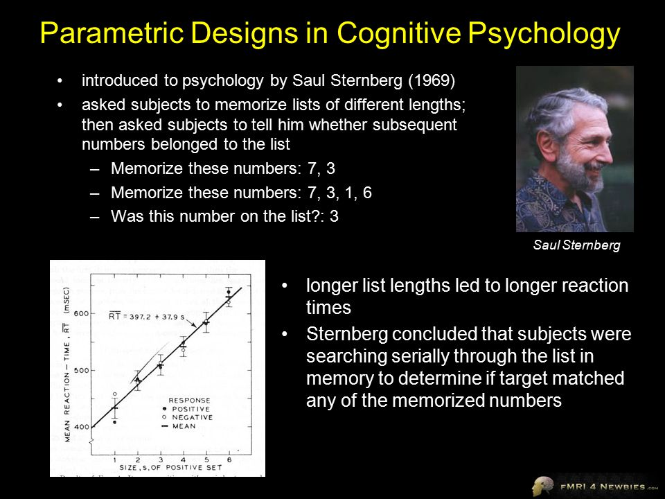 Mental Chronometry Data: Richter et al., 1997, NeuroReport Figures: Huettel, Song & McCarthy, 2004 Superior Parietal Cortex