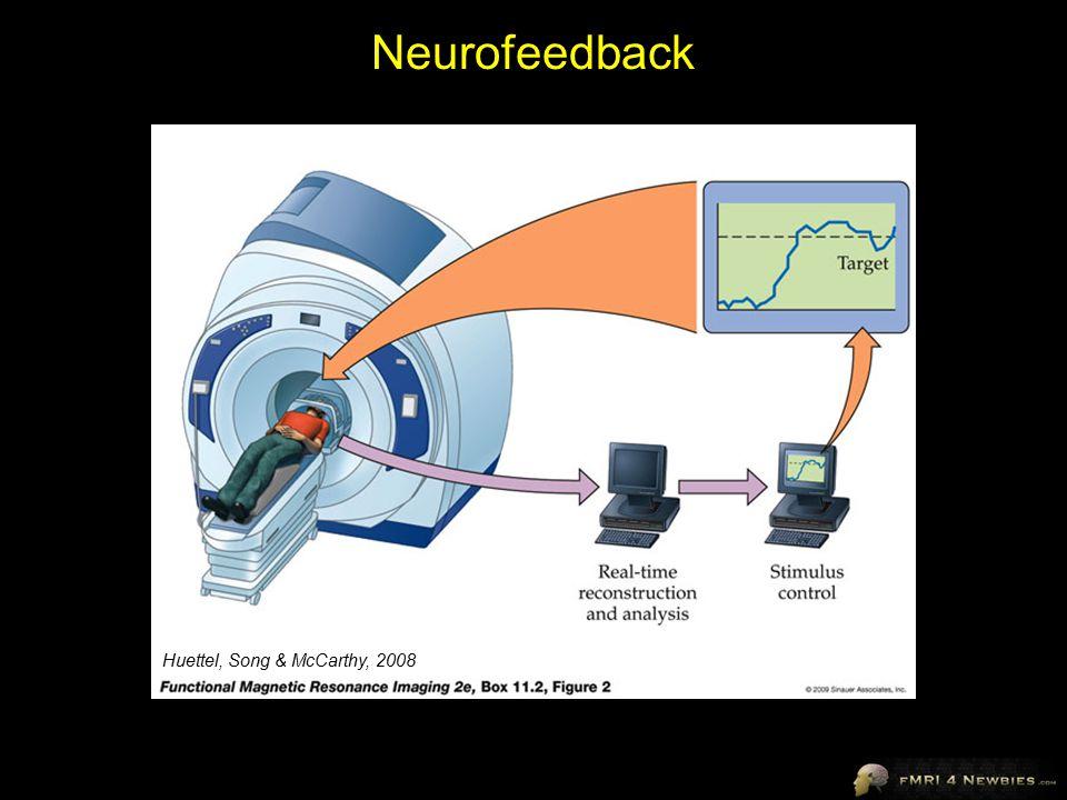 Neurofeedback Huettel, Song & McCarthy, 2008
