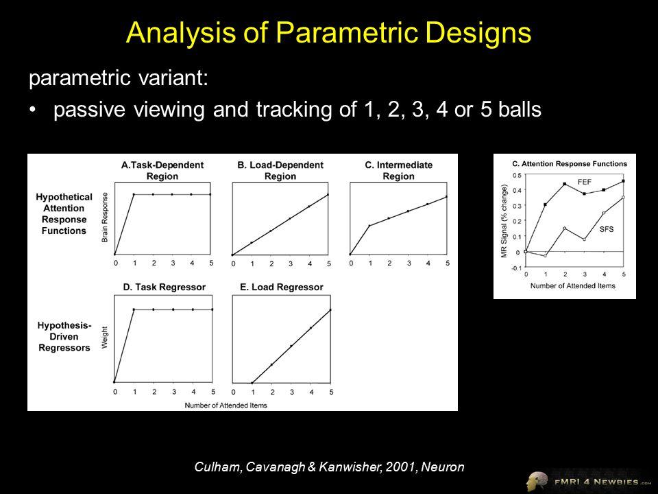 Parametric Regressors Huettel, Song & McCarthy, 2008