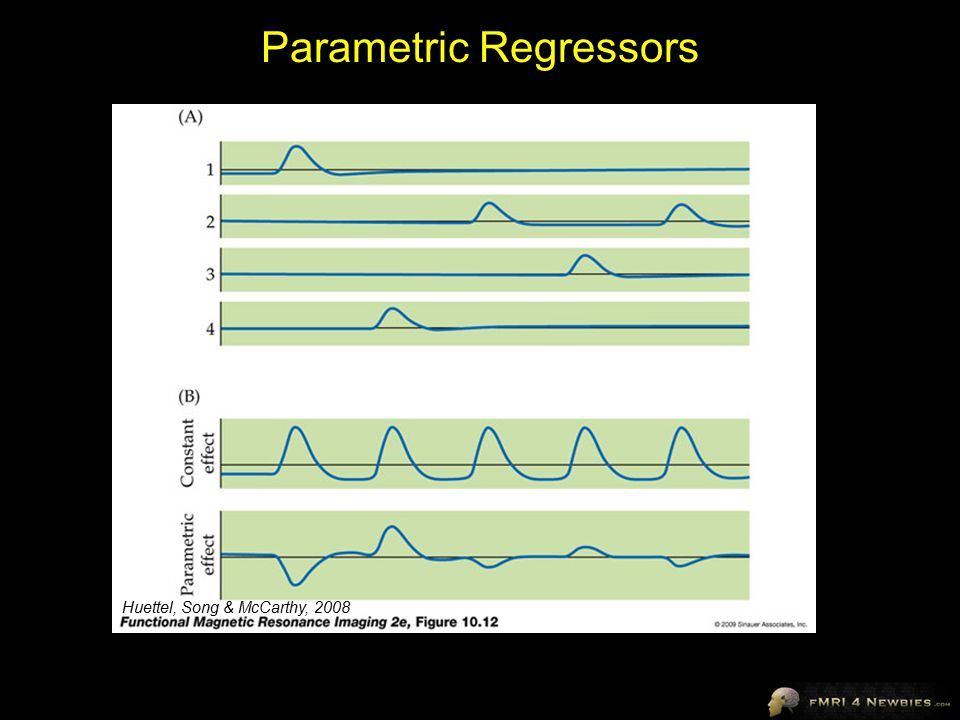 Parametric Regressors Huettel, Song & McCarthy, 2008