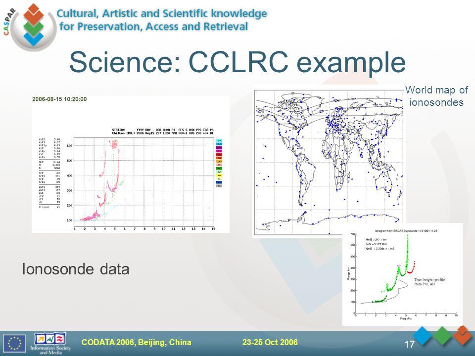 CODATA 2006, Beijing, China 23-25 Oct 2006 17 Science: CCLRC example Ionosonde data World map of ionosondes