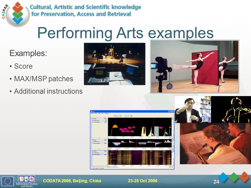 CODATA 2006, Beijing, China 23-25 Oct 2006 24 Performing Arts examples Examples: Score MAX/MSP patches Additional instructions