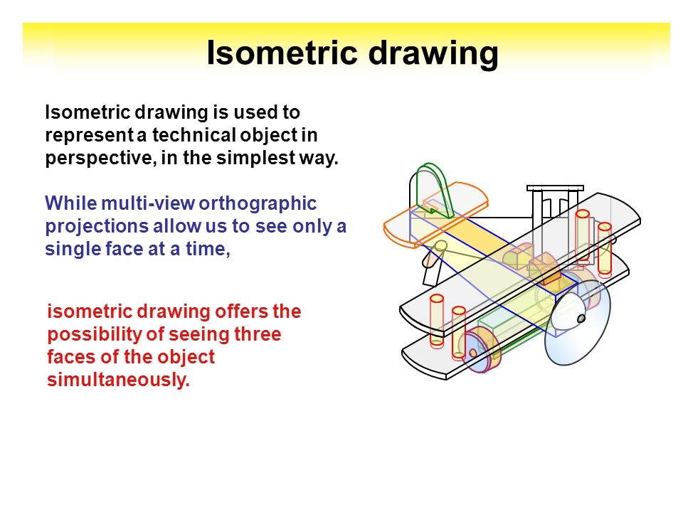 Isometric drawing in technology Working document Linguistic Review 29-09-07
