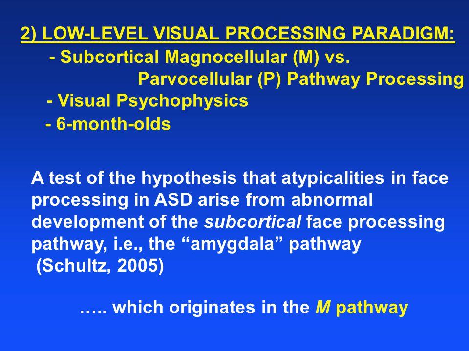 2) LOW-LEVEL VISUAL PROCESSING PARADIGM: - Visual Psychophysics - Subcortical Magnocellular (M) vs.