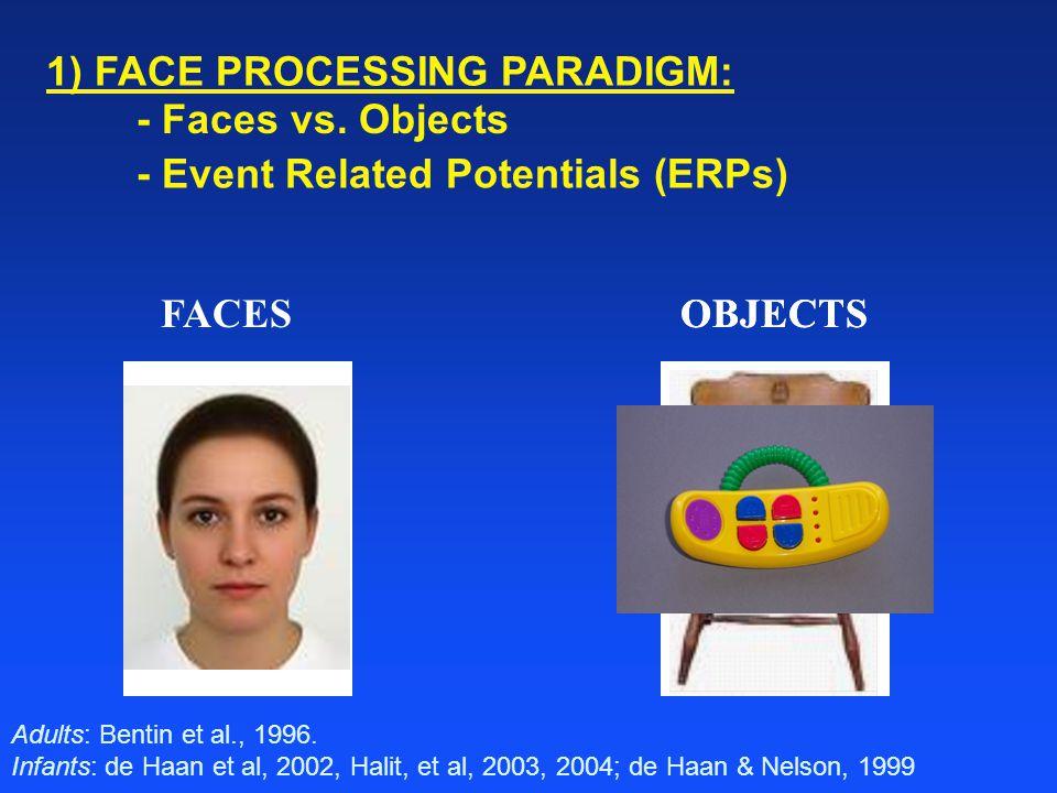 OBJECTSFACES 1) FACE PROCESSING PARADIGM: Adults: Bentin et al., 1996.