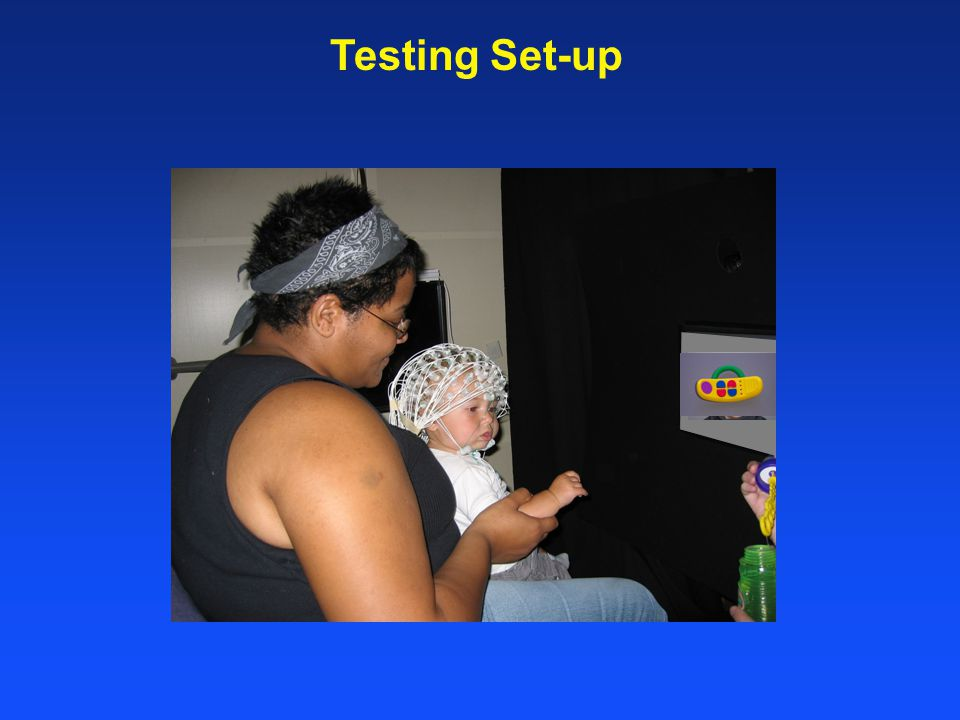 Stimulus Monitor CCTV Camera Speakers Testing Set-up