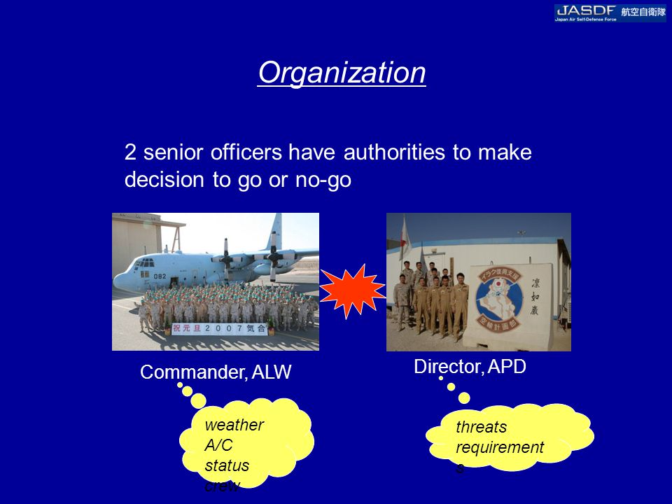 Organization 2 senior officers have authorities to make decision to go or no-go Commander, ALW Director, APD threats requirement s weather A/C status crew