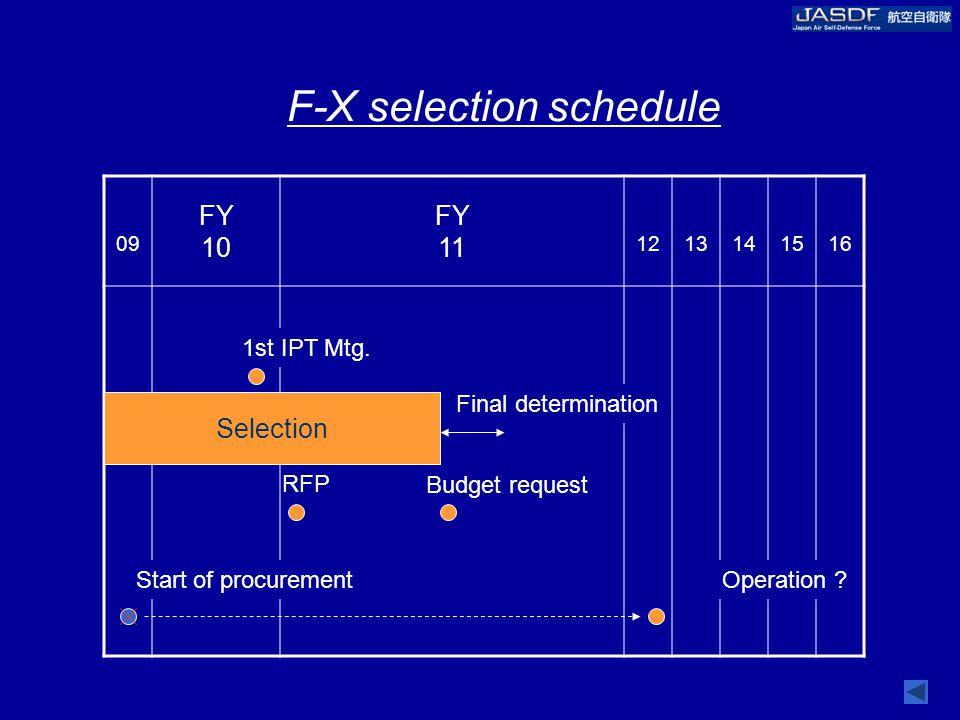 09 FY 10 FY 11 1213141516 F-X selection schedule Start of procurement 1st IPT Mtg.