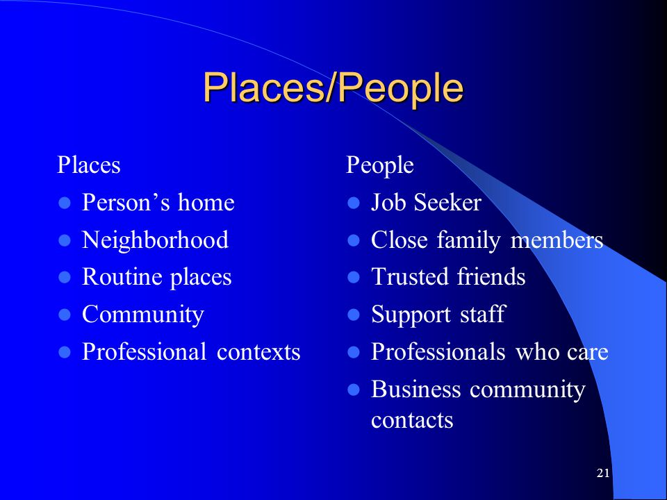 21 Places/People Places Person's home Neighborhood Routine places Community Professional contexts People Job Seeker Close family members Trusted friends Support staff Professionals who care Business community contacts