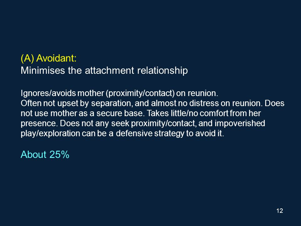 12 (A) Avoidant: Minimises the attachment relationship Ignores/avoids mother (proximity/contact) on reunion.