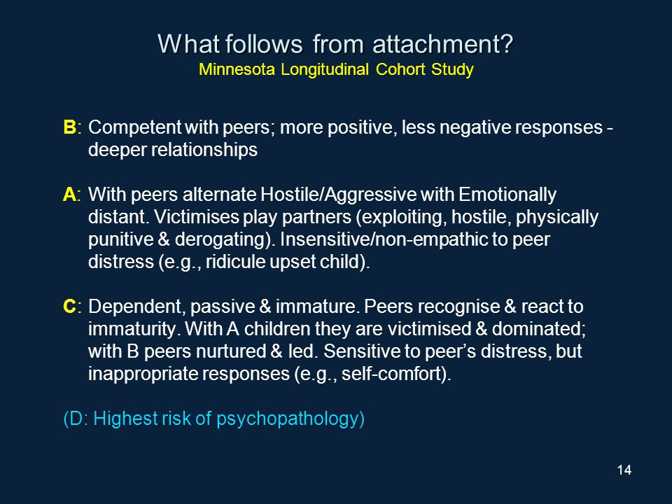 14 What follows from attachment. What follows from attachment.