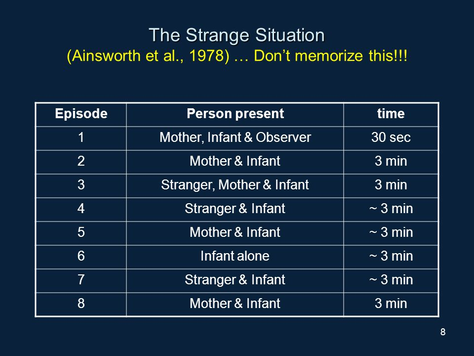8 The Strange Situation The Strange Situation (Ainsworth et al., 1978) … Don't memorize this!!.