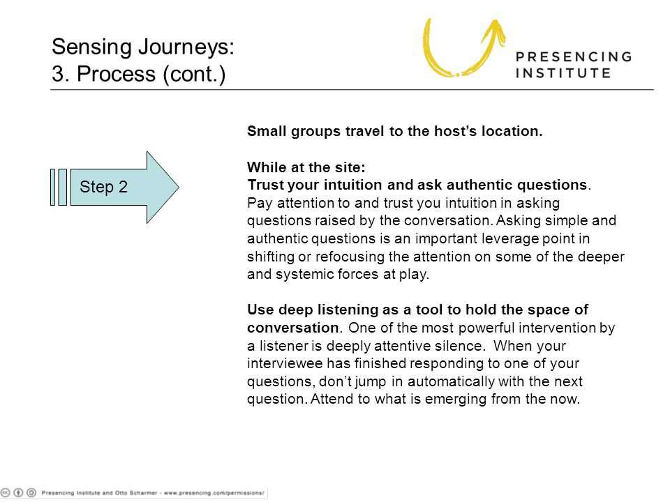 3. Process Small groups travel to the host's location. While at the site: Trust your intuition and ask authentic questions. Pay attention to and trust