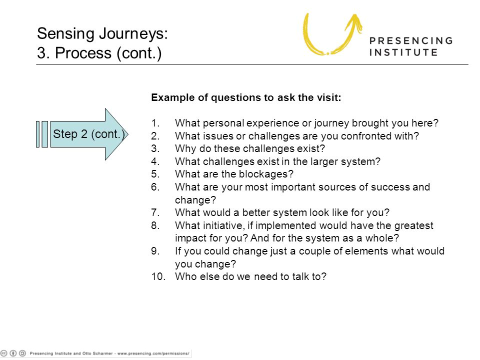 3. Proc (cont. Example of questions to ask the visit: 1.What personal experience or journey brought you here? 2.What issues or challenges are you conf