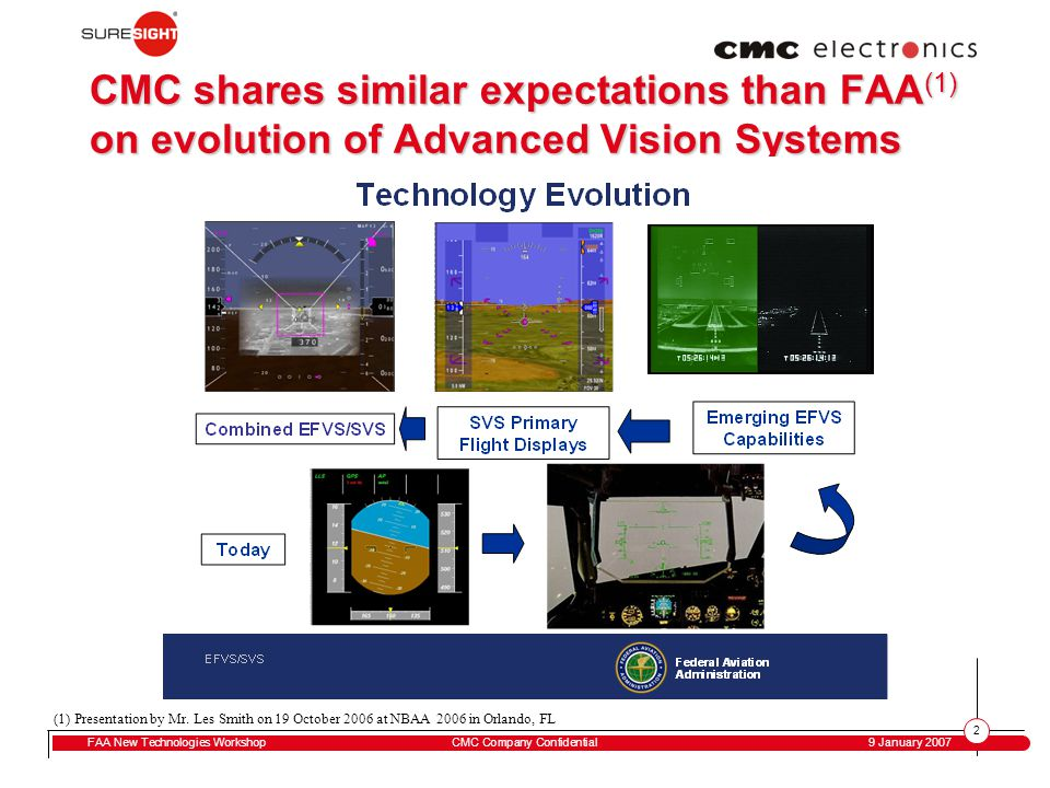 2 FAA New Technologies WorkshopCMC Company Confidential 9 January 2007 CMC shares similar expectations than FAA (1) on evolution of Advanced Vision Systems (1) Presentation by Mr.