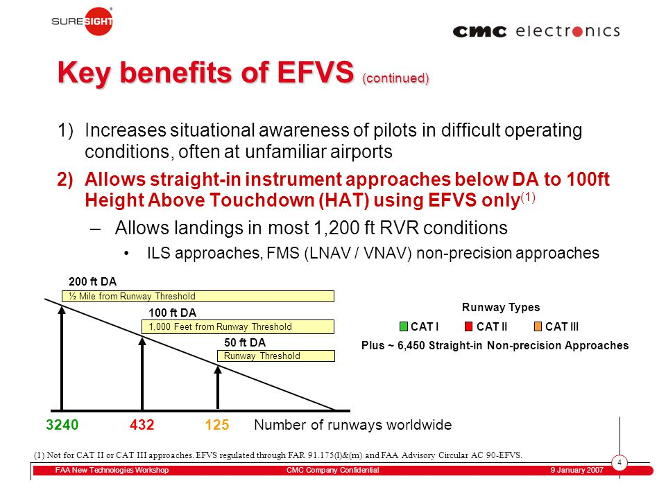 4 FAA New Technologies WorkshopCMC Company Confidential 9 January 2007 Key benefits of EFVS (continued) 1)Increases situational awareness of pilots in