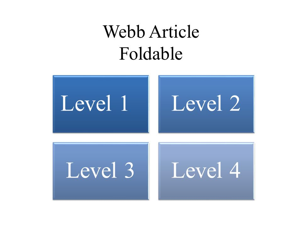 Readiness 3.13B (2.14B, 1.14B, 10.14B) draw conclusions from the facts presented in text and support those assertions with textual evidence DOK: Level (Evidence)What part of the SE is being tested.