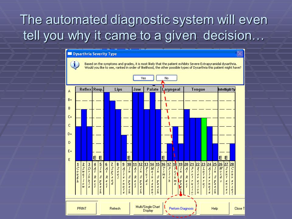 Diagnostic Accuracy of Hybrid System