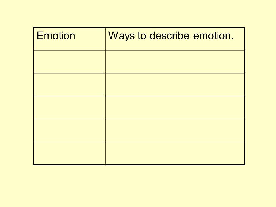 EmotionWays to describe emotion.