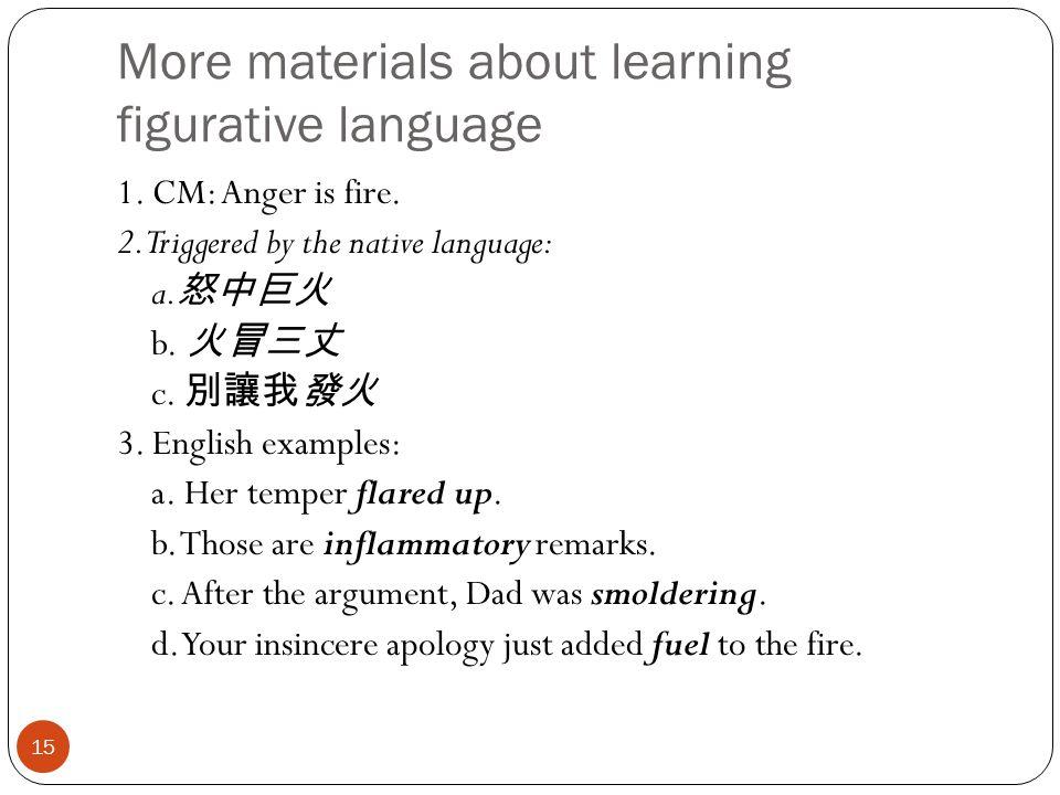 Publications Yang, Ada Ya-ying & Shelley Ching-yu Hsieh.