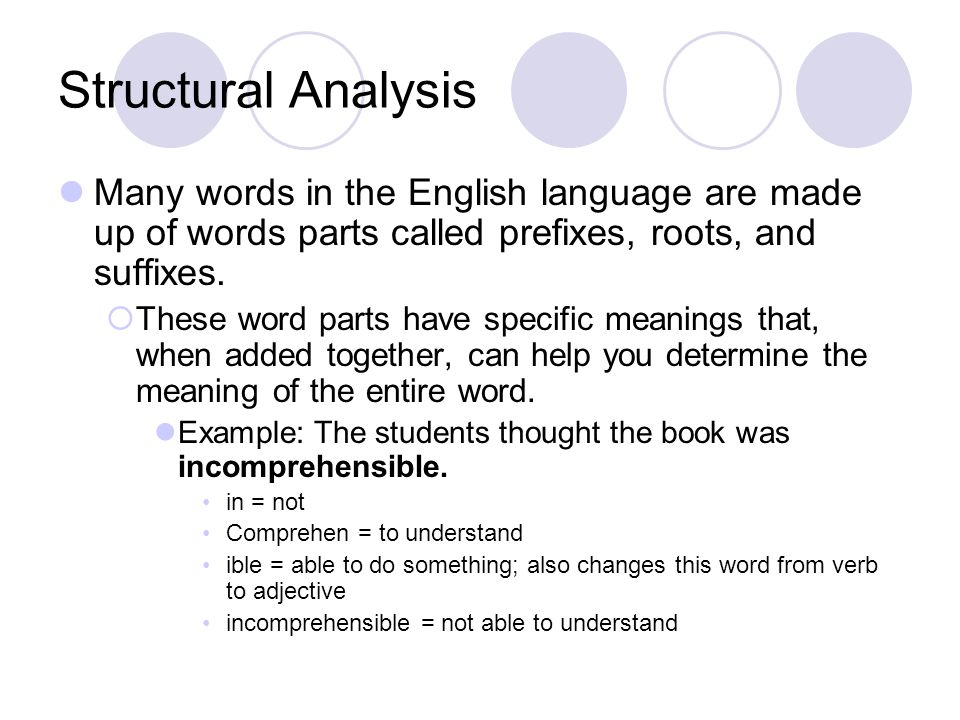 Structural Analysis Many words in the English language are made up of words parts called prefixes, roots, and suffixes.