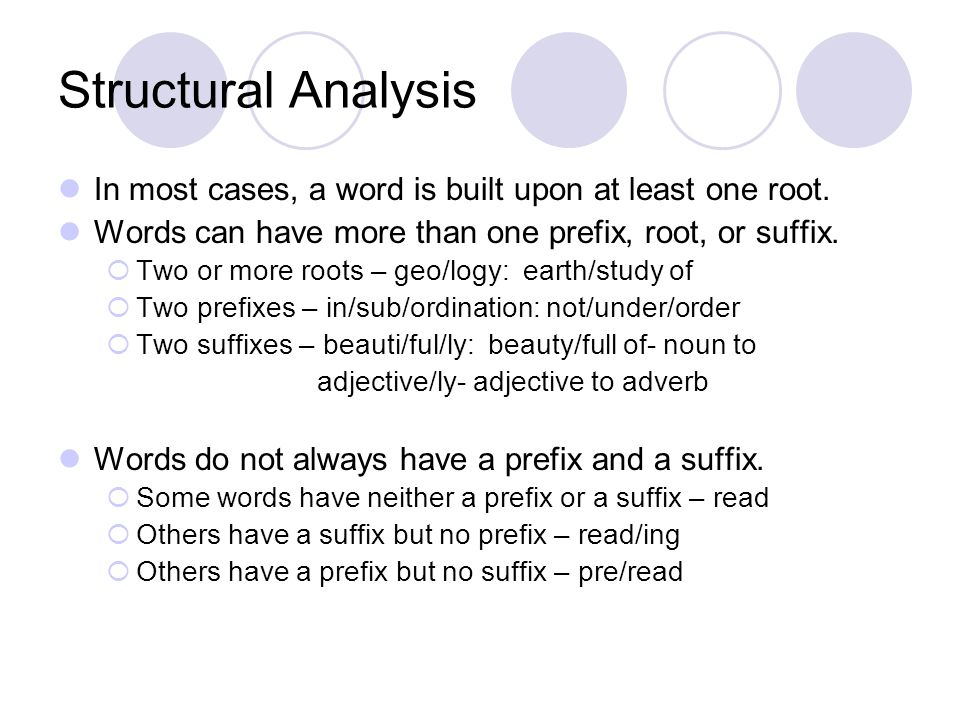 Structural Analysis The spelling of roots may change as they are combined with suffixes – Root: terr/terre = territory Different prefixes, roots, or suffixes may have the same meaning: bi-, di-, duo- all mean two Sometimes you may identify a group of letters as a prefix or root but find that it does not carry the meaning of that prefix or root: Ex.