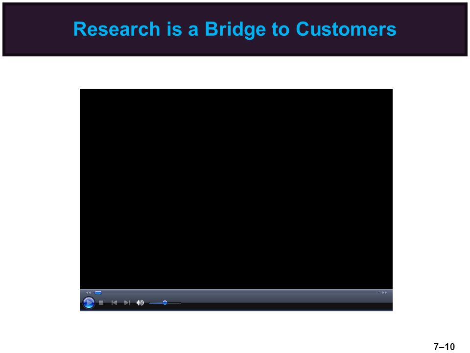 Research is a Bridge to Customers 7–10