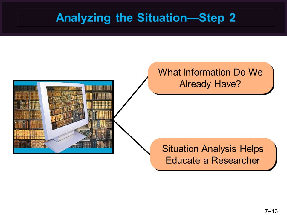 Analyzing the Situation—Step 2 What Information Do We Already Have? Situation Analysis Helps Educate a Researcher 7–13