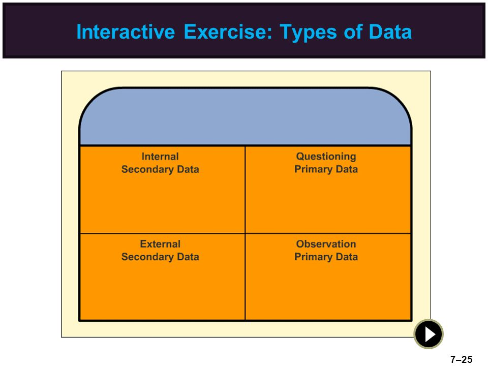 Interactive Exercise: Types of Data 7–25