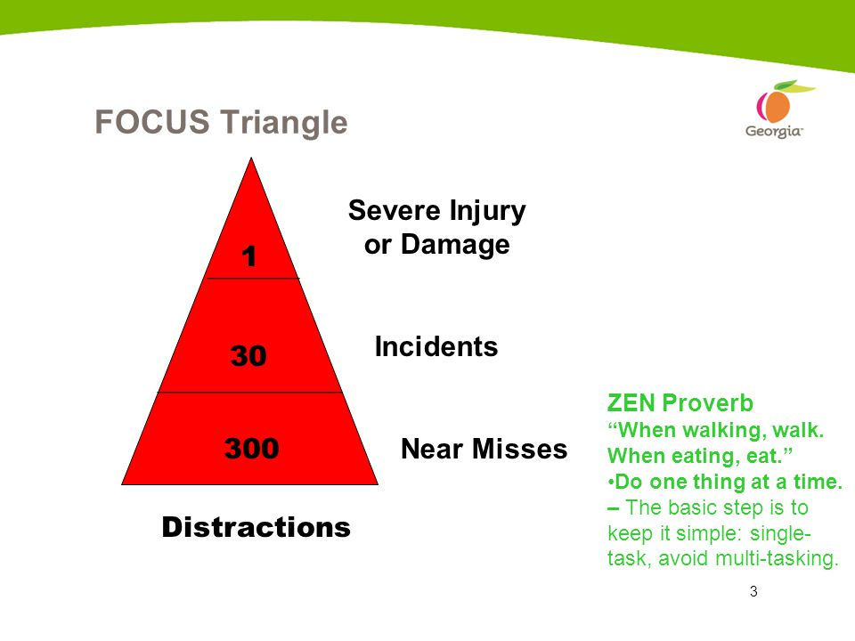 """3 FOCUS Triangle Severe Injury or Damage Incidents Near Misses 1 30 300 Distractions ZEN Proverb """"When walking, walk. When eating, eat."""" Do one thing"""