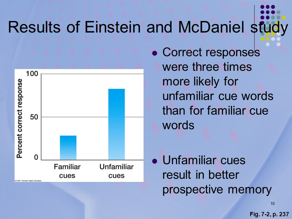 10 Correct responses were three times more likely for unfamiliar cue words than for familiar cue words Unfamiliar cues result in better prospective memory Fig.