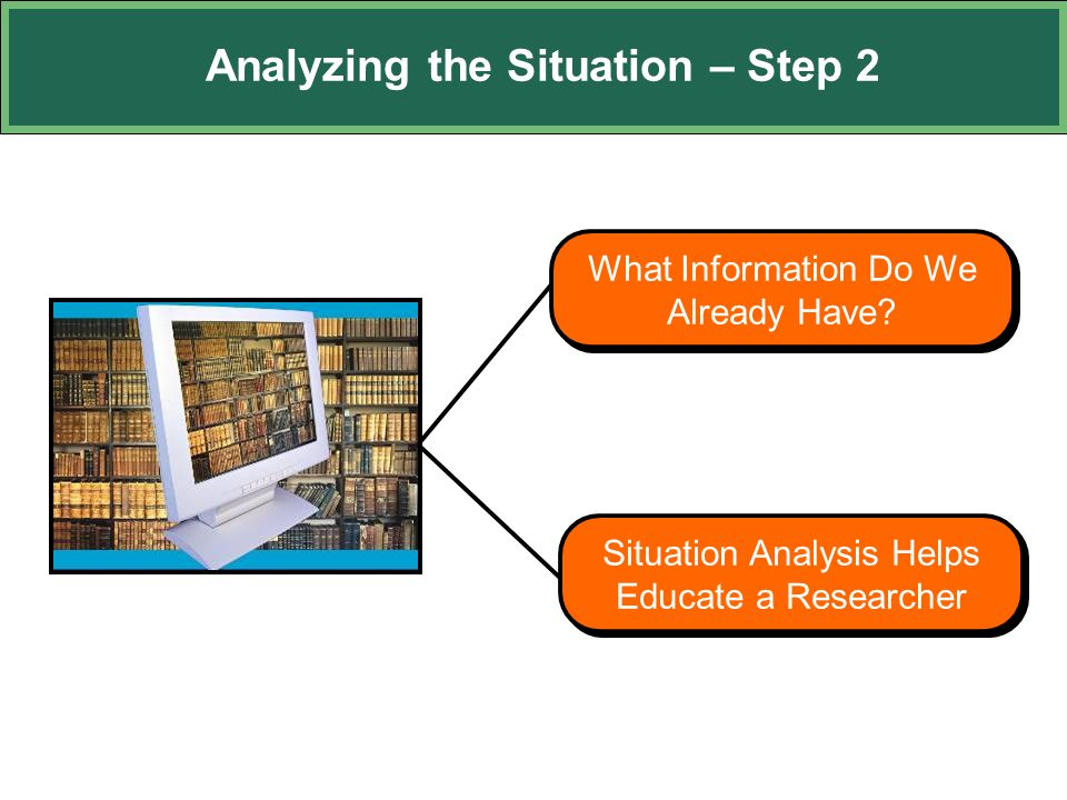 Analyzing the Situation – Step 2 What Information Do We Already Have? Situation Analysis Helps Educate a Researcher