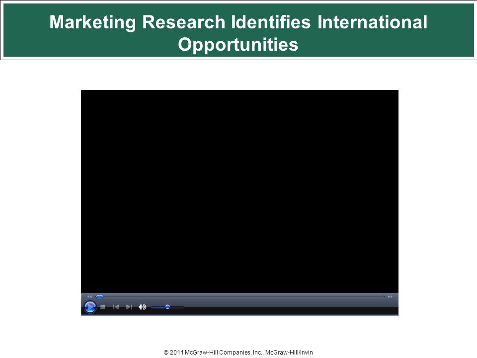 Marketing Research Identifies International Opportunities © 2011 McGraw-Hill Companies, Inc., McGraw-Hill/Irwin