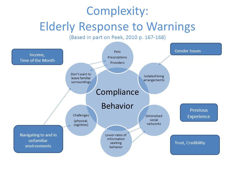 Complexity: Elderly Response to Warnings (Based in part on Peek, 2010 p.